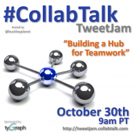 CollabTalk TweetJam October 2019 on Building a Hub for Teamwork