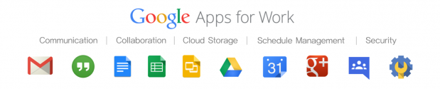 Google Apps for Work Services