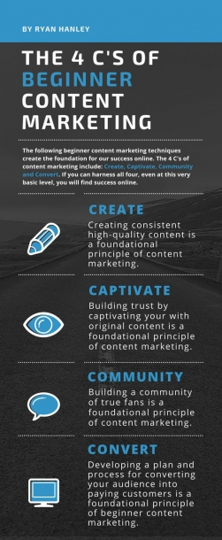 content creation hacks