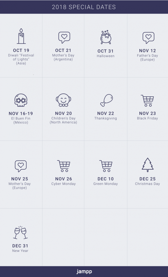Jampp - Special Dates for mcommerce