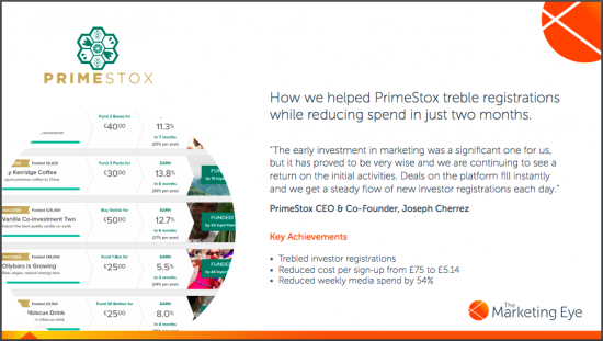 PrimeStox marketing case study