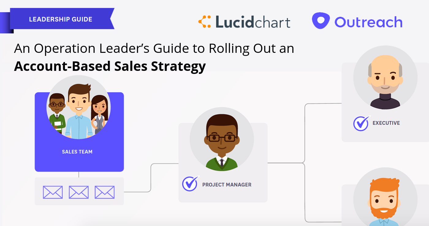 eBook: Operation Leader's Guide to Rolling Out an Account