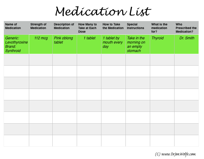 Medication List, medication review, geriatric, senior care, pharmacist