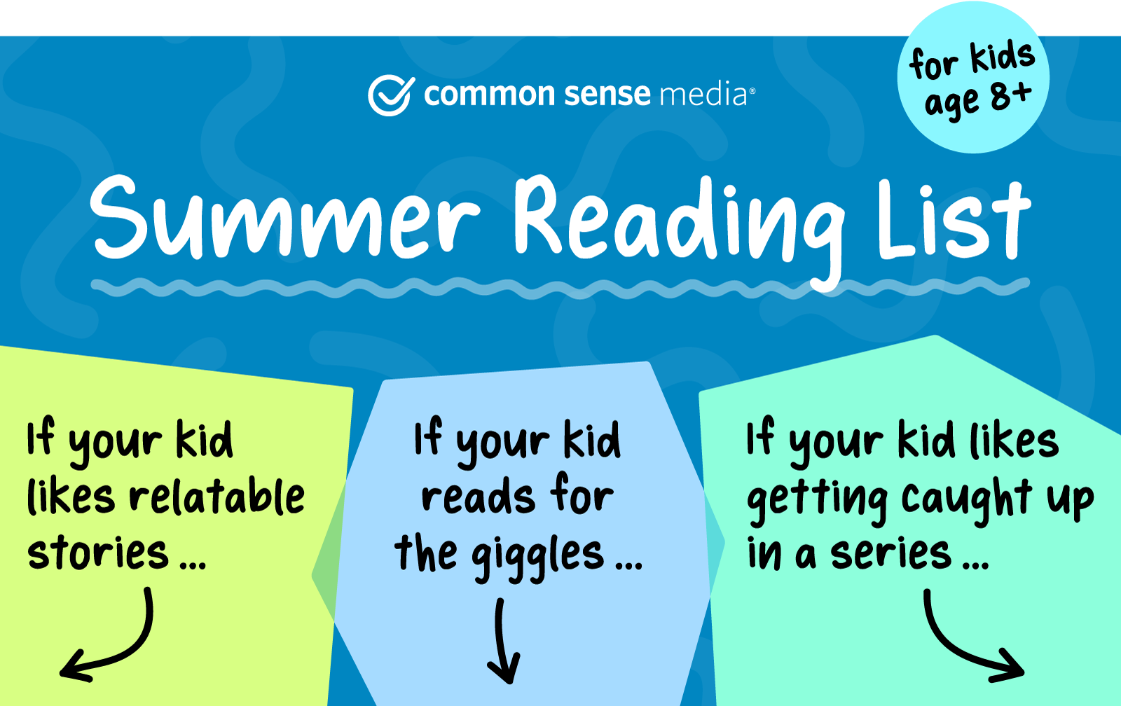 """Summer Reading List"" graphic with 3 boxes: If your kid likes relatable stories ...; If your kid reads for the giggles ...; If your kid likes getting caught up in a series ..."