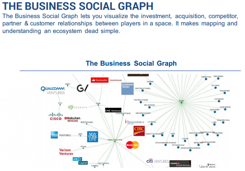 THE BUSINESS SOCIAL GRAPH
