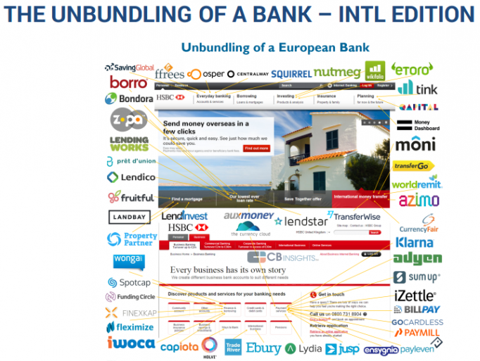 THE UNBUNDLING OF A BANK – INTL EDITION