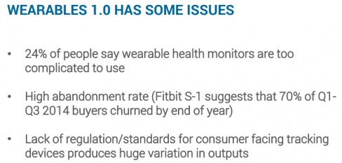 WEARABLES 1.0 HAS SOME ISSUES