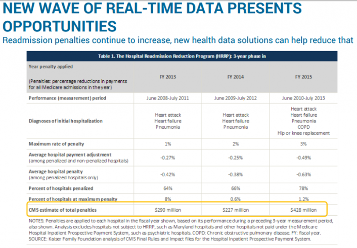 NEW WAVE OF REAL-TIME DATA PRESENTS OPPORTUNITIES