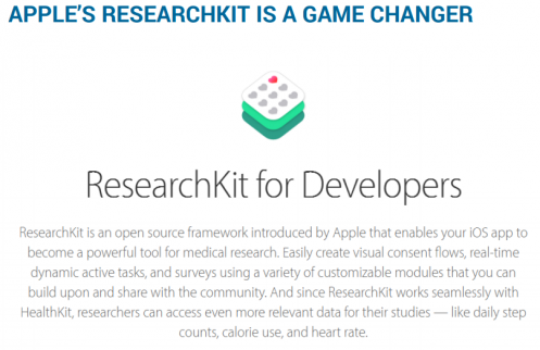 APPLE'S RESEARCHKIT IS A GAME CHANGER
