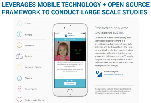 LEVERAGES MOBILE TECHNOLOGY + OPEN SOURCE FRAMEWORK TO CONDUCT LARGE SCALE STUDIES