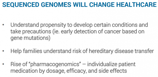 SEQUENCED GENOMES WILL CHANGE HEALTHCARE
