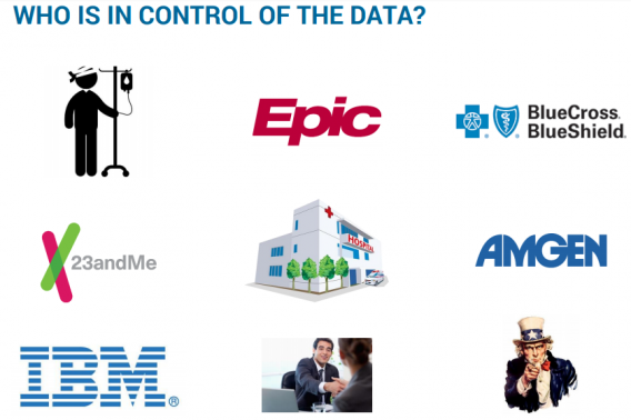 WHO IS IN CONTROL OF THE DATA?
