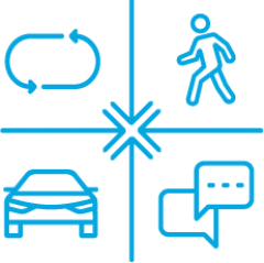 Engage Up System for Sales
