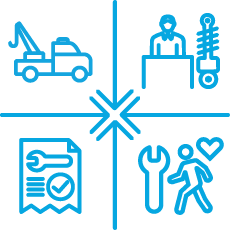 Maintain Service Dept Up System