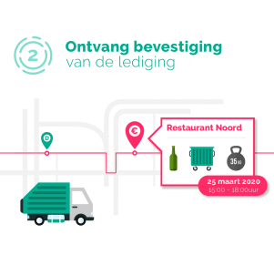ontvangstbevestiging lediging rolcontainer