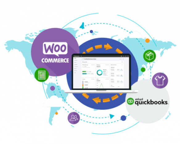 WooCommerce Sync for QuickBooks Online