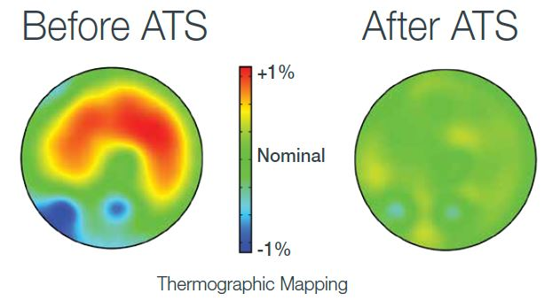 ats thermographic mapping