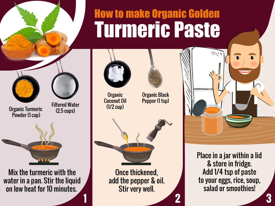 Organic Golden Turmeric Paste Recipe