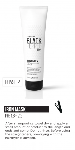 Inebrya Black Pepper Iron Mask