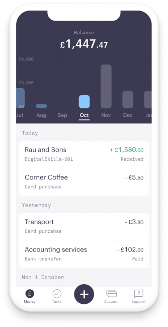 Mettle cashflow screen, showing forward looking monthly predictions for your business. Mettle screen shows past transactions, money in, money out, gross profit and balance. The bottom bar includes money,tasks, invoices, bills, payments, account, support
