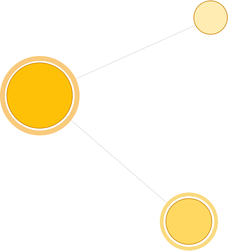 Group Graph Background