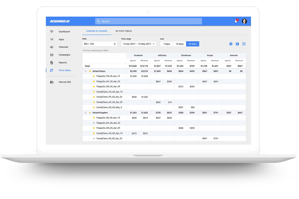 Acquired io: The command center for your mobile app user