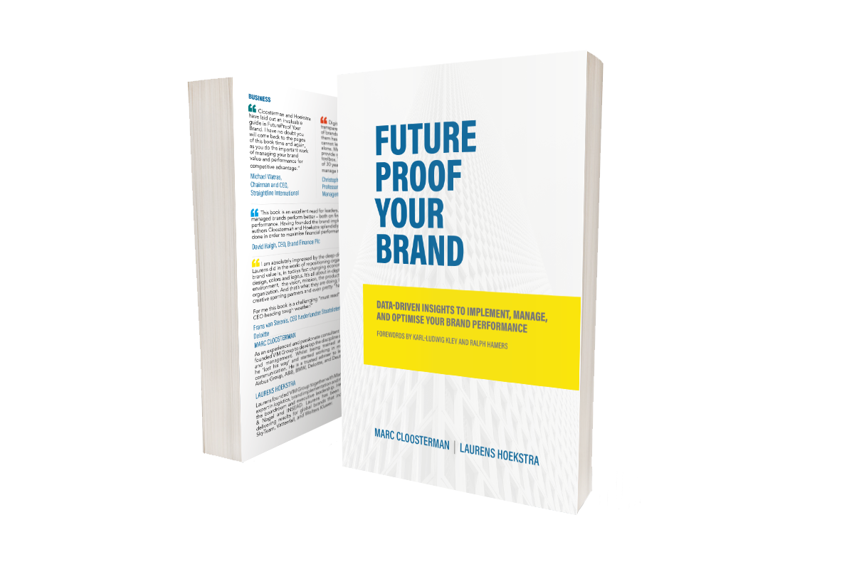Future Proof Your Brand Hard Cover