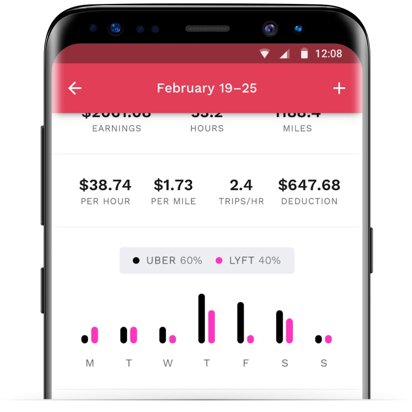 Android phone showing a comparison of earnings across rideshare services